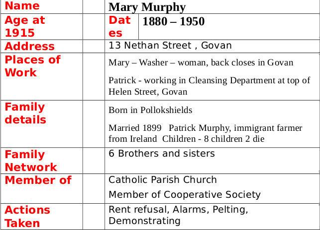 Mary Murphy 4