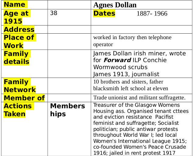 Dolan details