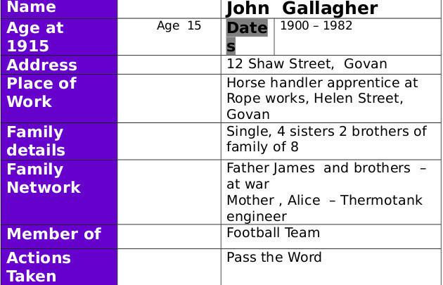 John G 2
