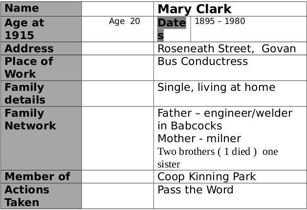 Mary C 3